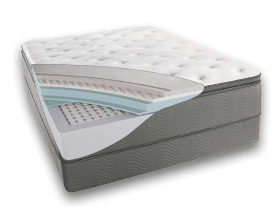 Simmons BeautySleep Mattress
